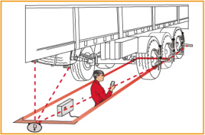 Trailer Laser Inspection Alignment Device